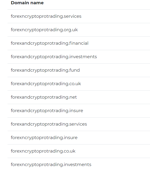 FOREX AND CRYPTO PROTRADING LTD