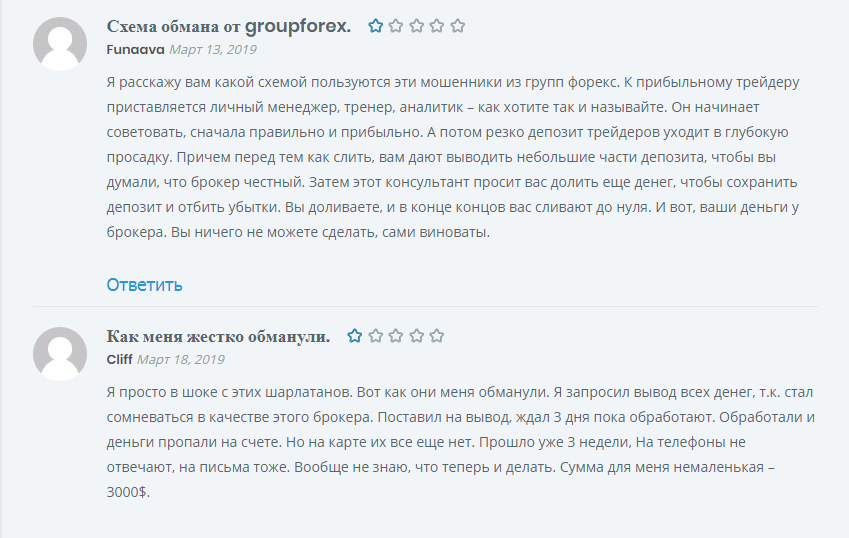 GROUP FOREX 24 отзывы