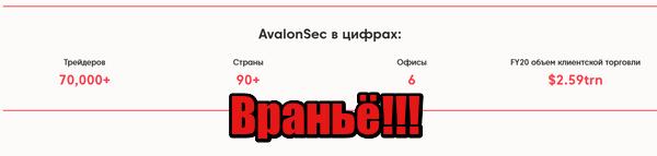 AvalonSec мошенники, жулики, аферисты