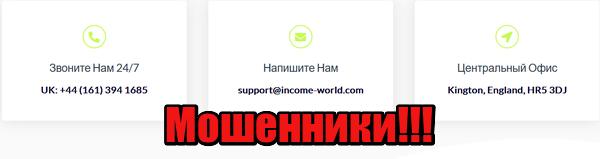 Income World мошенники, жулики, аферисты